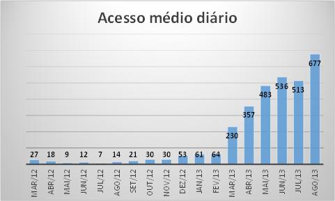 AcessoDiarioJornalAgo2013